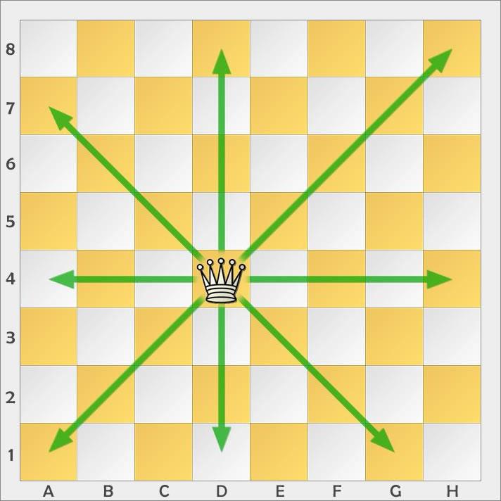 zug beim schach